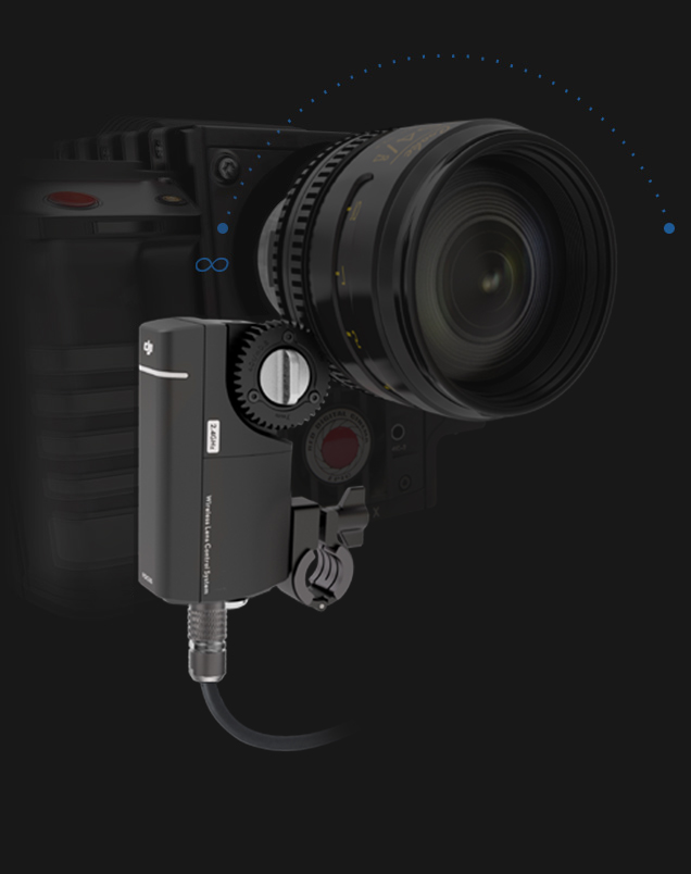 Adjustable DSLR Video Camera Follow Focus or Zoom Ring Control for All Lens